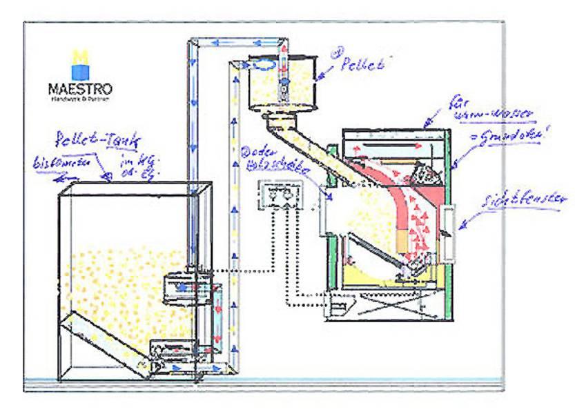 flammax feuerraum f r kachel fen kamine kachelherde. Black Bedroom Furniture Sets. Home Design Ideas